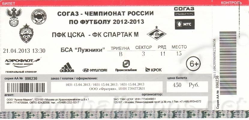 Зарплаты футболистов ЦСКА в 2017 году